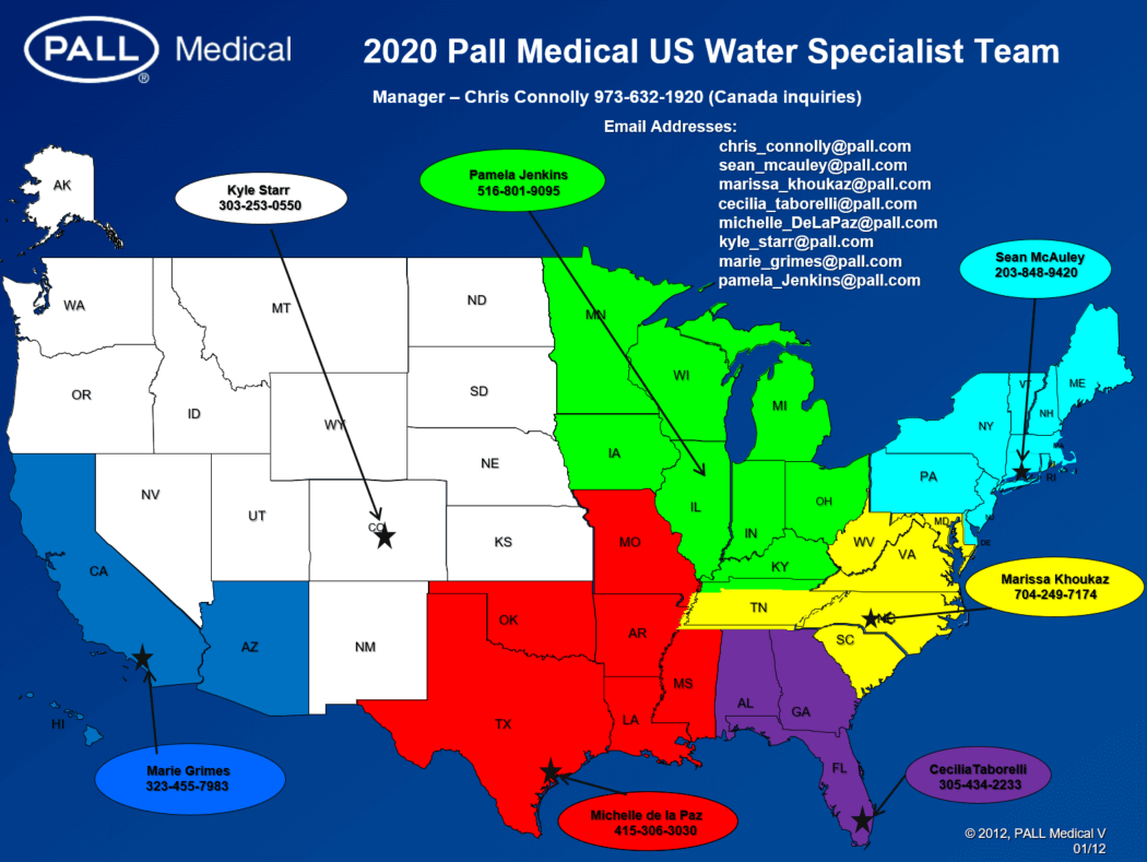 Speak to a Water Pall Specialist 2020
